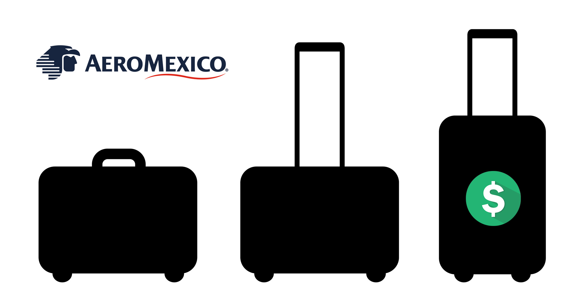 Baggage Policy of Aeromexico Airlines