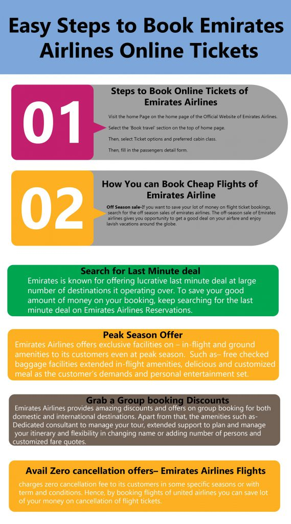 Easy Steps to Book Emirates Airlines Online Tickets